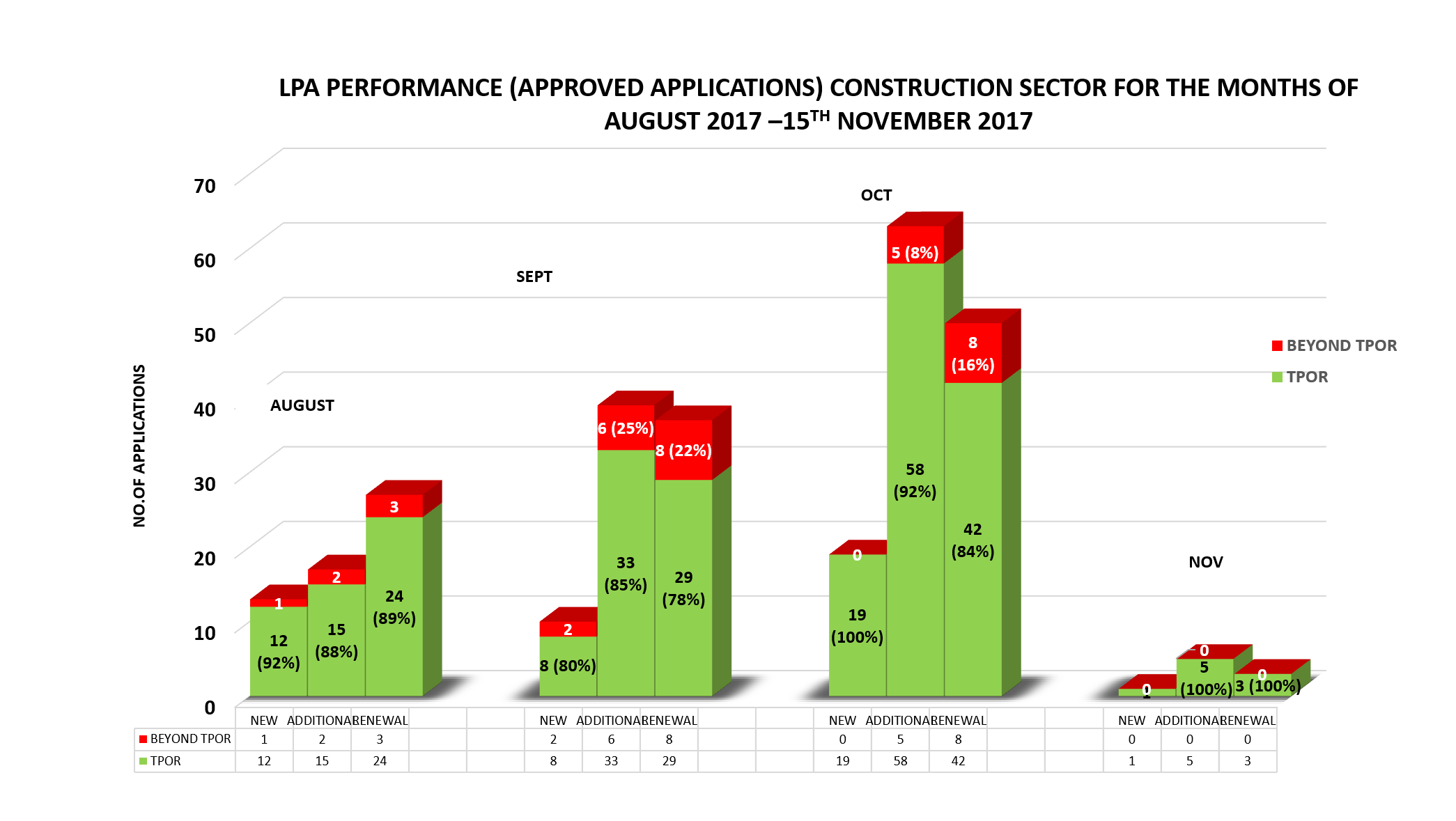 CONSTRUCTION PERFORMANCE.png